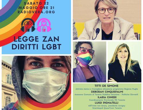 Legge Zan e diritti LGBT
